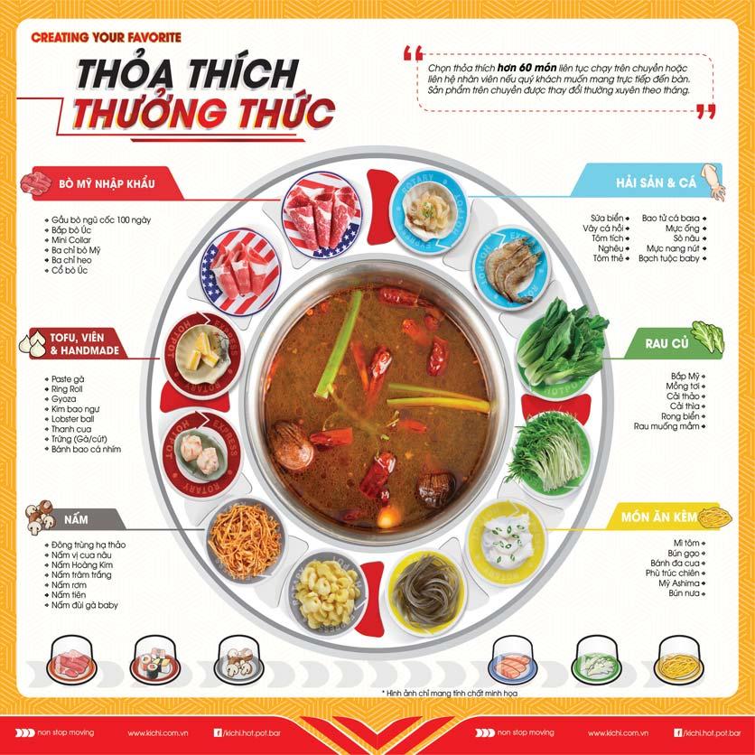 Menu Lẩu Băng Chuyền Kichi Kichi – Nguyễn Sơn 2