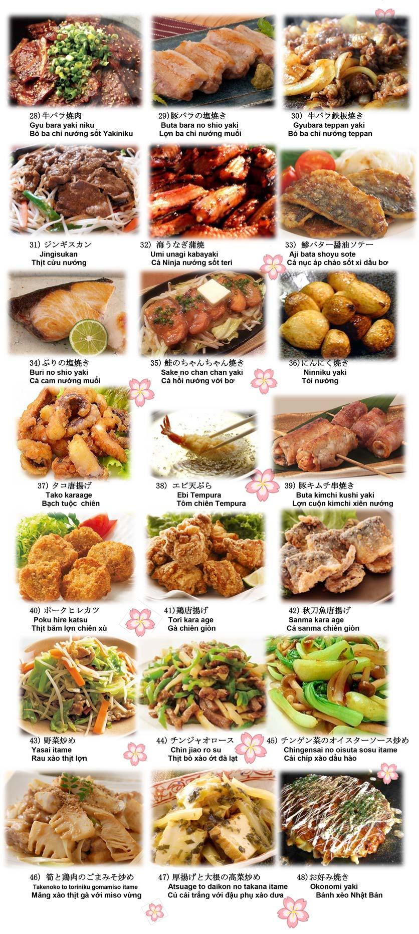 Menu Doki Doki Sushi Club - Nguyễn Hoàng 3