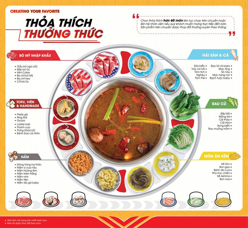 Menu Lẩu Băng Chuyền Kichi Kichi – Mega Mall Thảo Điền 2