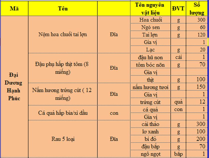 Menu iSteam - Nguyễn Thị Định 2