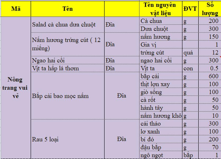 Menu iSteam - Nguyễn Thị Định 4