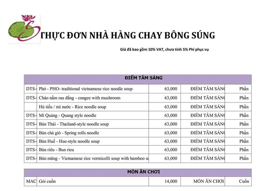 Menu Chay Bông Súng - Nguyễn Đình Chiểu 1