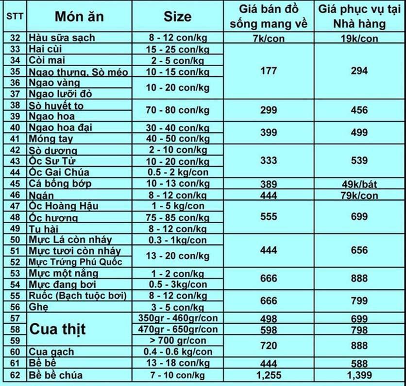 Menu Hải Sản Biển Đông - 794 Đường Láng 2