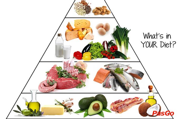 5 chế độ ăn giảm cân hot nhất năm 2020 1
