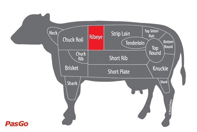 Bạn có biết phần thịt bò làm beefsteak ngon nhất 1